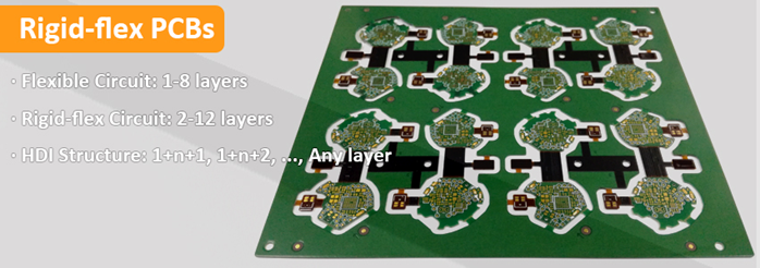 Rigid-Flex PCB Manufacturer | Fuchuangke Technology